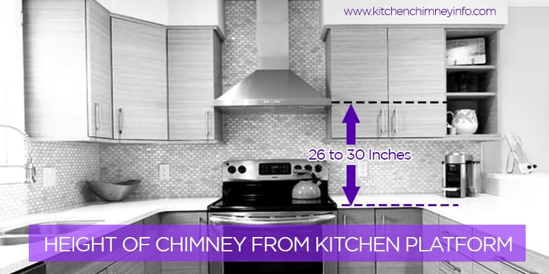 Kitchen Chimney Height - Kitchen Chimney Info